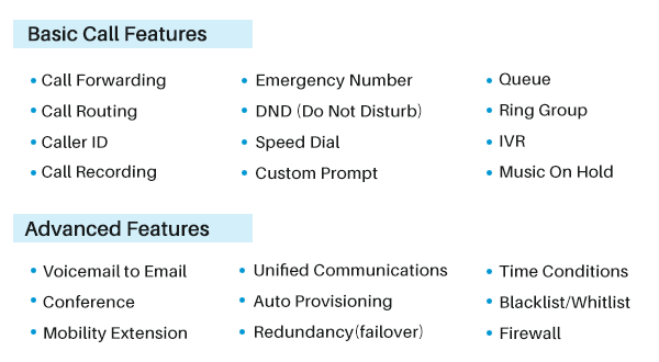 a list of must-have VoIP features